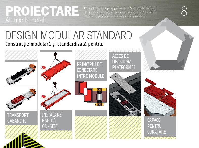 Designul Modular Al Cantarelor Rutiere FLINTAB